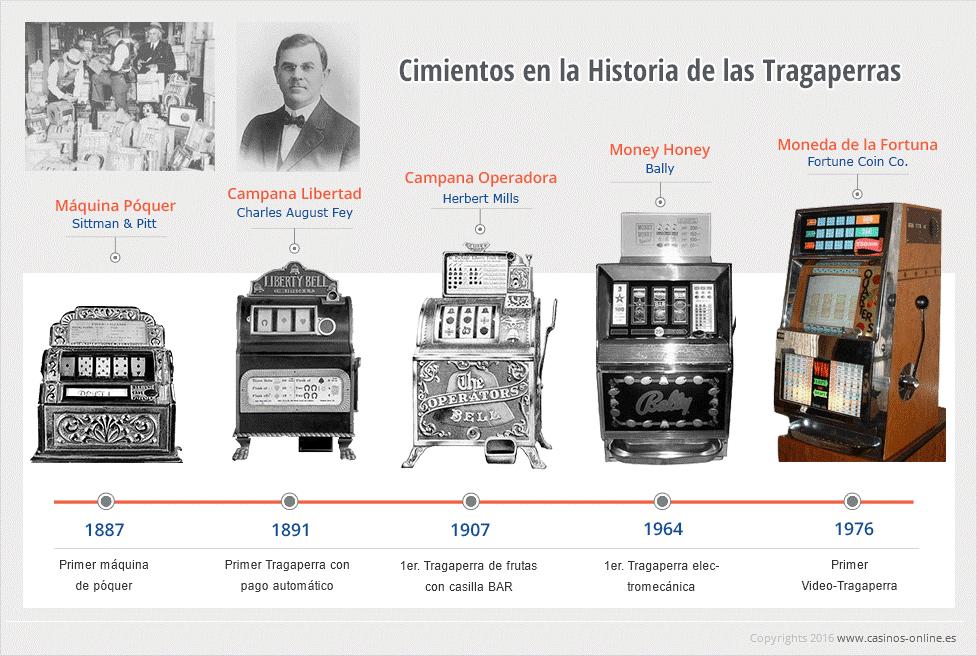 tragamonedas-historia