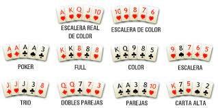 poker-orden-cartas